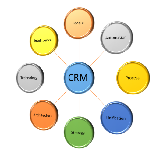 cropped-crm3.png